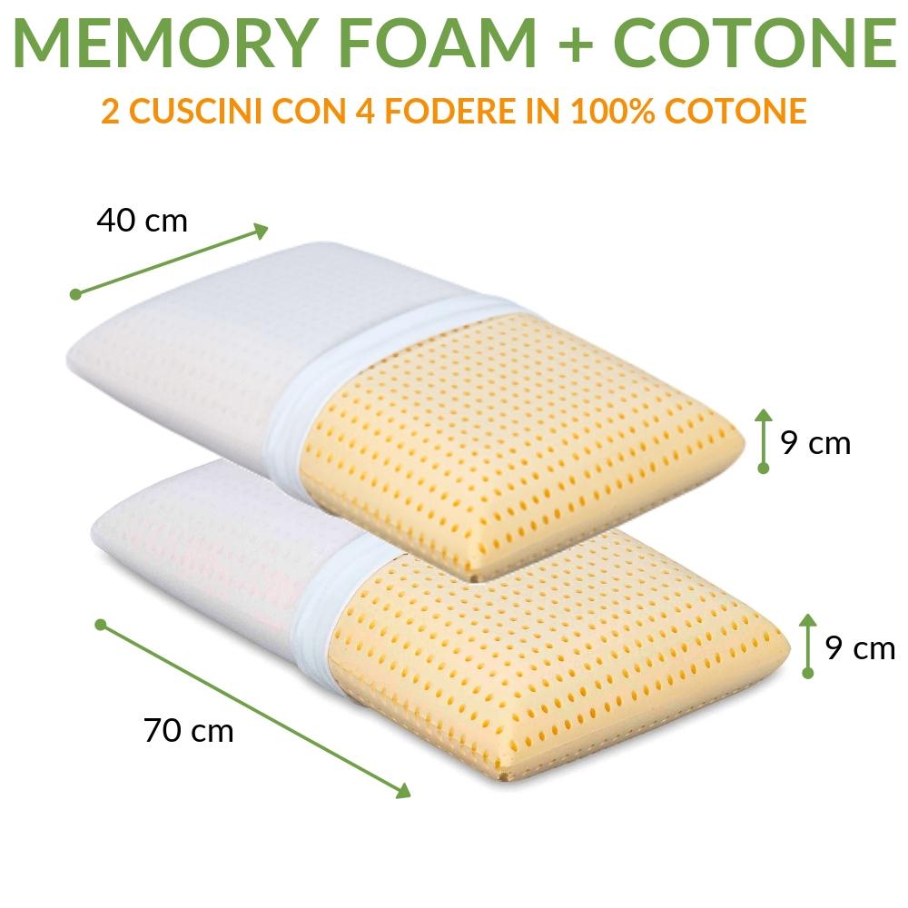 Paire de Coussins 100% Mousse Mémoire de forme, avec 4 Taie élégant GRATUIT en Coton Blanc Doux + Volant Gris, 2 Oreillers Anti-douleur CERVICALS en Mousse Ergonomique