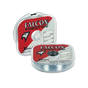 Falcon - Fluoro Coating Prestige