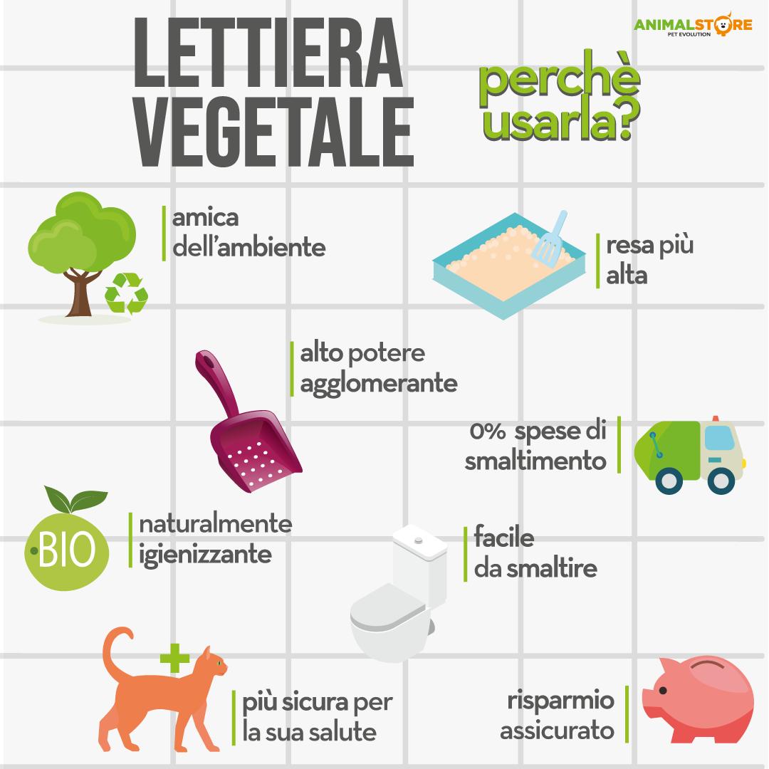 WeCat - Lettiera Vegetale e Agglomerante - 18 litri