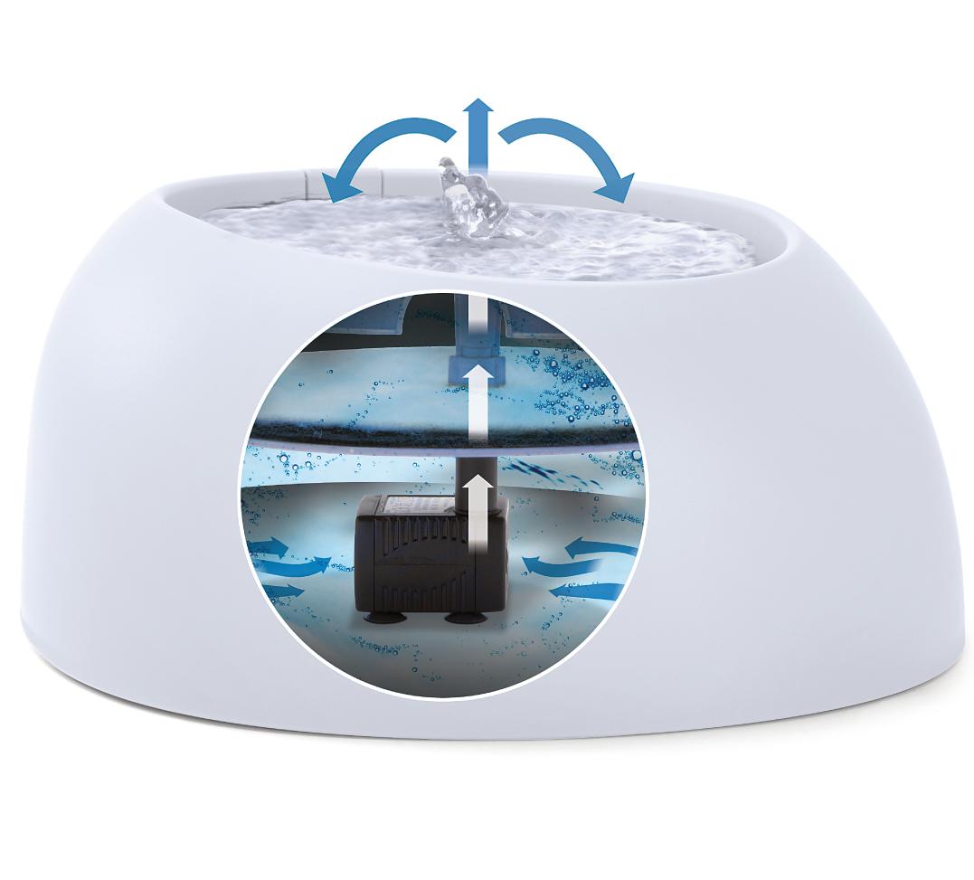 Imac - Fontana Pet Fountain - 2 litri