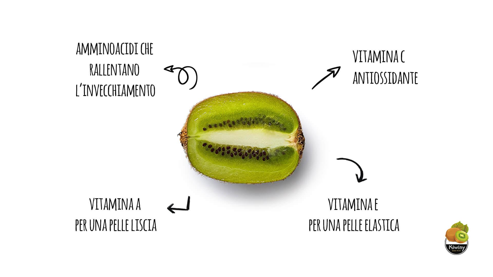 benefici kiwi pelle