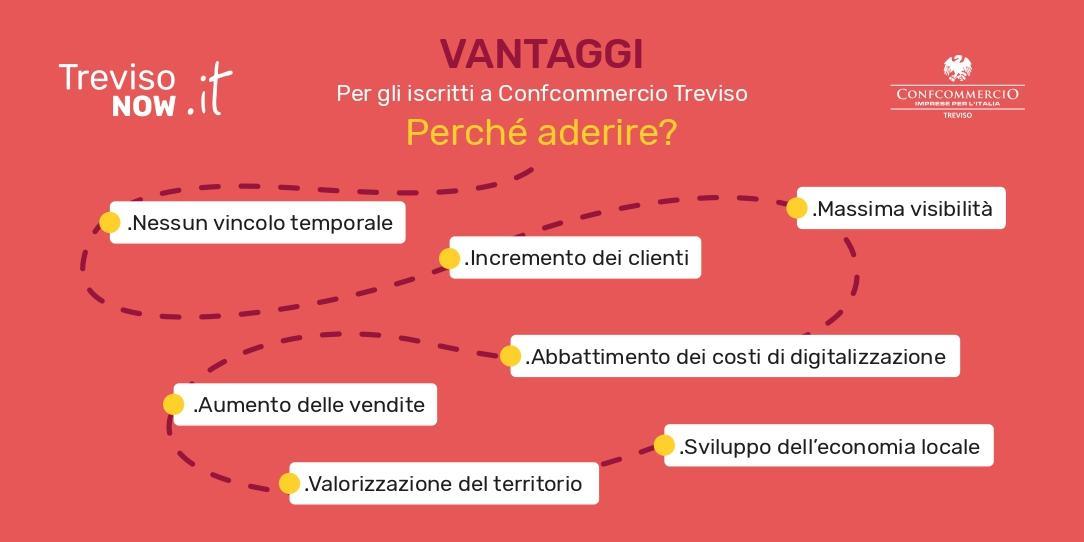 Vantaggi per i venditori su TrevisoNow